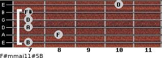 F#m(maj11)#5/B for guitar on frets 7, 8, 7, 7, 7, 10