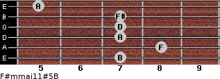 F#m(maj11)#5/B for guitar on frets 7, 8, 7, 7, 7, 5
