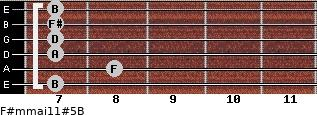 F#m(maj11)#5/B for guitar on frets 7, 8, 7, 7, 7, 7