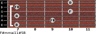 F#m(maj11)#5/B for guitar on frets 7, 9, 7, 10, 7, 10