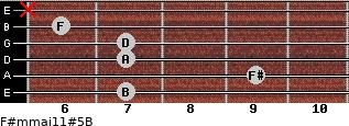 F#m(maj11)#5/B for guitar on frets 7, 9, 7, 7, 6, x