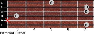 F#m(maj11)#5/B for guitar on frets 7, x, 3, 7, 7, 5