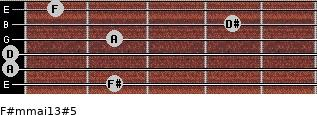 F#m(maj13)#5 for guitar on frets 2, 0, 0, 2, 4, 1