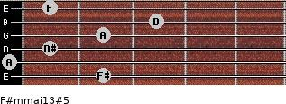 F#m(maj13)#5 for guitar on frets 2, 0, 1, 2, 3, 1