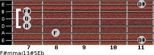 F#m(maj13)#5/Eb for guitar on frets 11, 8, 7, 7, 7, 11