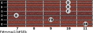 F#m(maj13)#5/Eb for guitar on frets 11, 9, 7, 10, 10, 10