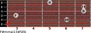 F#m(maj13)#5/Eb for guitar on frets x, 6, 3, 7, 7, 5