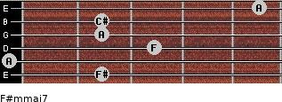 F#m(maj7) for guitar on frets 2, 0, 3, 2, 2, 5