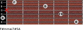 F#m(maj7)#5/A for guitar on frets 5, 0, 4, x, 3, 1