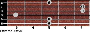 F#m(maj7)#5/A for guitar on frets 5, 5, 3, 7, 7, 5