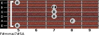 F#m(maj7)#5/A for guitar on frets 5, 8, 7, 7, 7, 5