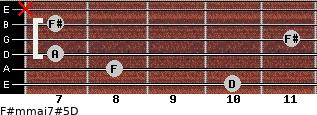 F#m(maj7)#5/D for guitar on frets 10, 8, 7, 11, 7, x