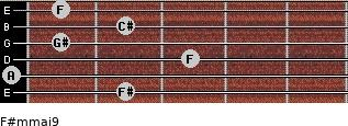 F#m(maj9) for guitar on frets 2, 0, 3, 1, 2, 1