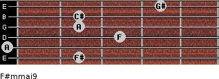 F#m(maj9) for guitar on frets 2, 0, 3, 2, 2, 4