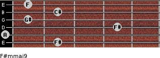 F#m(maj9) for guitar on frets 2, 0, 4, 1, 2, 1