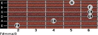 F#m(maj9) for guitar on frets 2, 4, 6, 6, 6, 5