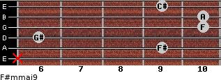 F#m(maj9) for guitar on frets x, 9, 6, 10, 10, 9