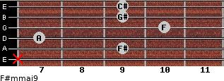 F#m(maj9) for guitar on frets x, 9, 7, 10, 9, 9