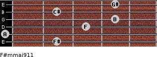 F#m(maj9/11) for guitar on frets 2, 0, 3, 4, 2, 4