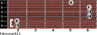 F#m(maj9/11) for guitar on frets 2, 2, 6, 6, 6, 5