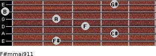 F#m(maj9/11) for guitar on frets 2, 4, 3, 2, 0, 4