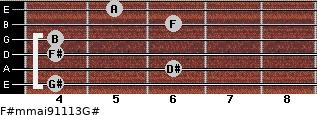 F#m(maj9/11/13)/G# for guitar on frets 4, 6, 4, 4, 6, 5