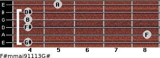 F#m(maj9/11/13)/G# for guitar on frets 4, 8, 4, 4, 4, 5
