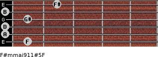 F#m(maj9/11)#5/F for guitar on frets 1, 0, 0, 1, 0, 2