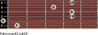 F#m(maj9/11)#5/F for guitar on frets 1, 0, 4, 4, 3, 4
