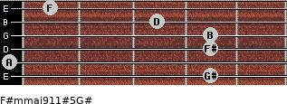 F#m(maj9/11)#5/G# for guitar on frets 4, 0, 4, 4, 3, 1