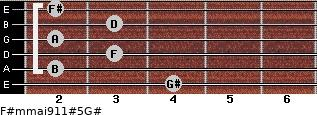 F#m(maj9/11)#5/G# for guitar on frets 4, 2, 3, 2, 3, 2