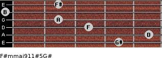 F#m(maj9/11)#5/G# for guitar on frets 4, 5, 3, 2, 0, 2