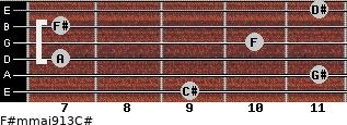 F#m(maj9/13)/C# for guitar on frets 9, 11, 7, 10, 7, 11