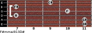 F#m(maj9/13)/D# for guitar on frets 11, 11, 7, 10, 7, 9