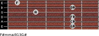 F#m(maj9/13)/G# for guitar on frets 4, 4, 4, 2, 4, 1