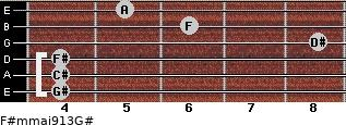 F#m(maj9/13)/G# for guitar on frets 4, 4, 4, 8, 6, 5