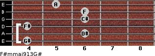 F#m(maj9/13)/G# for guitar on frets 4, 6, 4, 6, 6, 5