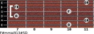 F#m(maj9/13)#5/D for guitar on frets 10, 11, 7, 10, 7, 11