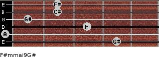F#m(maj9)/G# for guitar on frets 4, 0, 3, 1, 2, 2