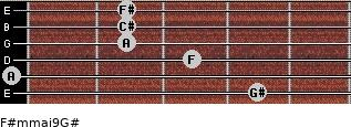 F#m(maj9)/G# for guitar on frets 4, 0, 3, 2, 2, 2