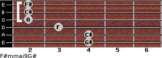 F#m(maj9)/G# for guitar on frets 4, 4, 3, 2, 2, 2