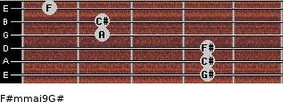 F#m(maj9)/G# for guitar on frets 4, 4, 4, 2, 2, 1