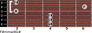 F#m(maj9)/G# for guitar on frets 4, 4, 4, 2, 6, 2