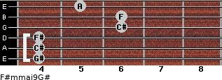 F#m(maj9)/G# for guitar on frets 4, 4, 4, 6, 6, 5