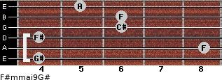F#m(maj9)/G# for guitar on frets 4, 8, 4, 6, 6, 5