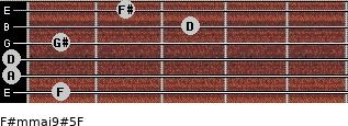 F#m(maj9)#5/F for guitar on frets 1, 0, 0, 1, 3, 2