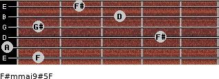F#m(maj9)#5/F for guitar on frets 1, 0, 4, 1, 3, 2
