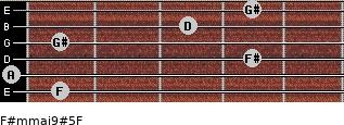 F#m(maj9)#5/F for guitar on frets 1, 0, 4, 1, 3, 4