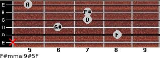 F#m(maj9)#5/F for guitar on frets x, 8, 6, 7, 7, 5