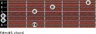 F#m#5 for guitar on frets 2, 0, 0, 2, 3, 5